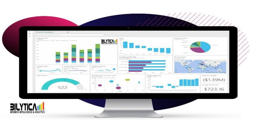 Boosting Customer Retention And Integrating Large File Data Ingestion & Streaming With Qlikview Consulting Services In Saudi Arabia During The Crisis Of COVID-19?